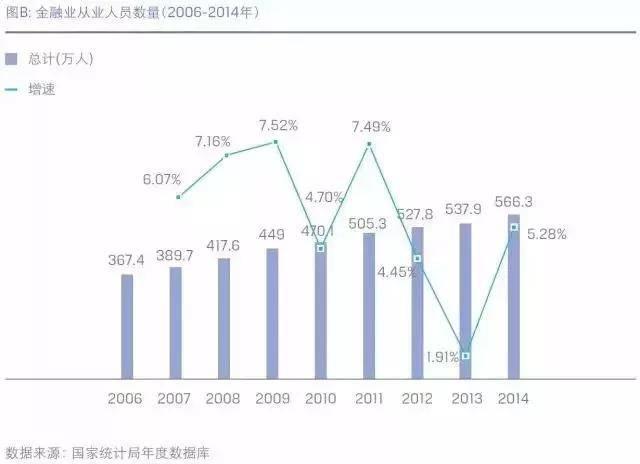 北京点趣教育科技有限公司-未来,金融行业吃香的几个岗位,你最想从事哪个?