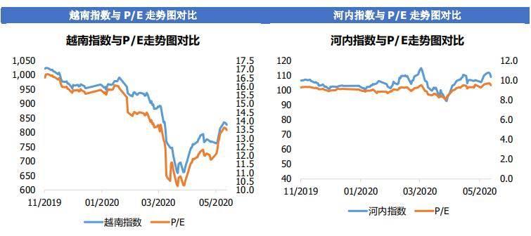 VHM和VRE同步拉升,越南指数突破850点大关