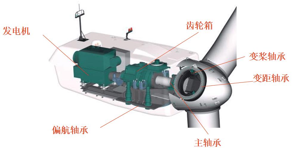 工业内窥镜在风电行业的微观应用