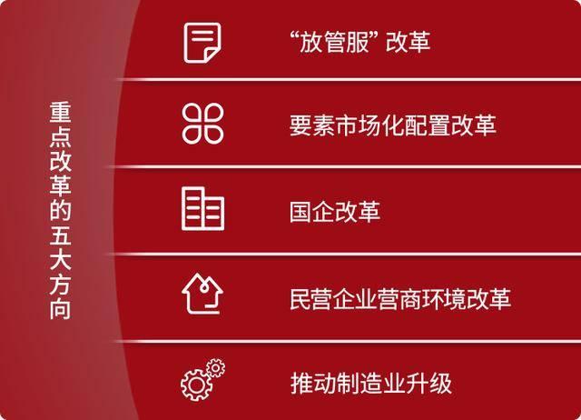2020我国gdp不设目标_中国gdp变化图