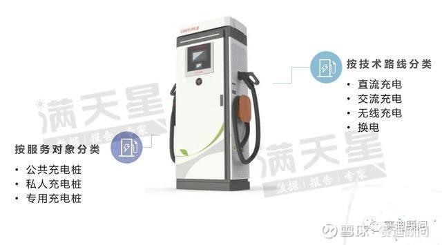《电动汽车充电桩财产生长白皮书》公布!