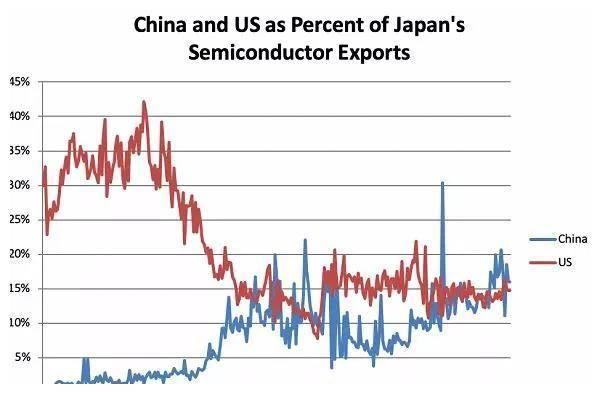 全球第二季度gdp对比_方正中期 全球经济下滑 矿石反弹乏力将回落(3)