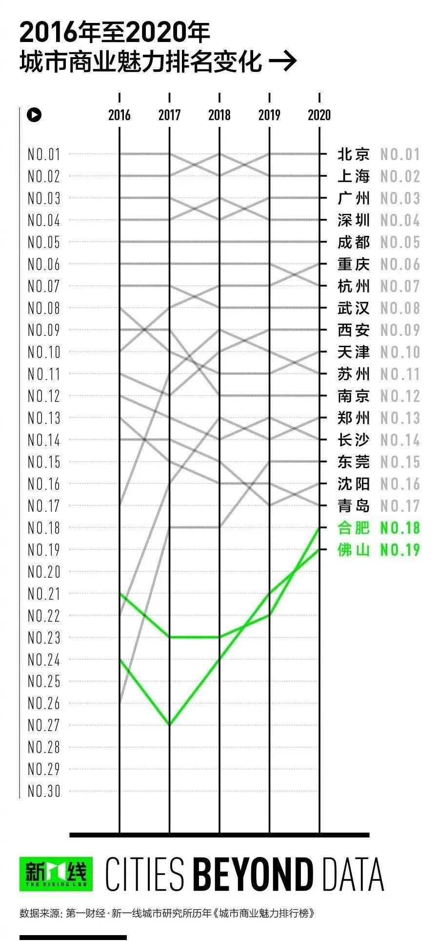 2020年中国城市gdp_中国城市gdp排名2020
