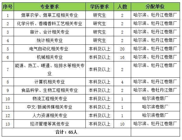 黑龙江2020年新出生人口_2020年黑龙江特大暴雪