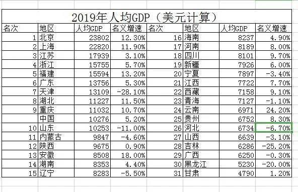山东省经济总量排名2018_山东省地图