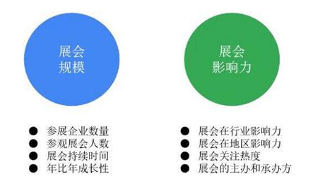 B2B企业开展线上营销的 4 件事和 8 个字 网络快讯 第7张