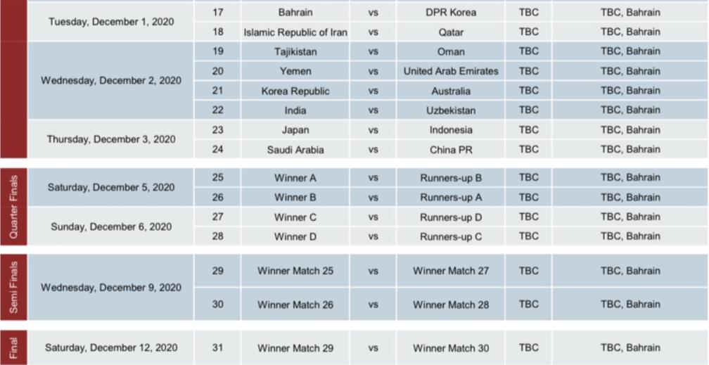 亚少赛隔两天一赛考验体能 赛程密集程度超世界杯