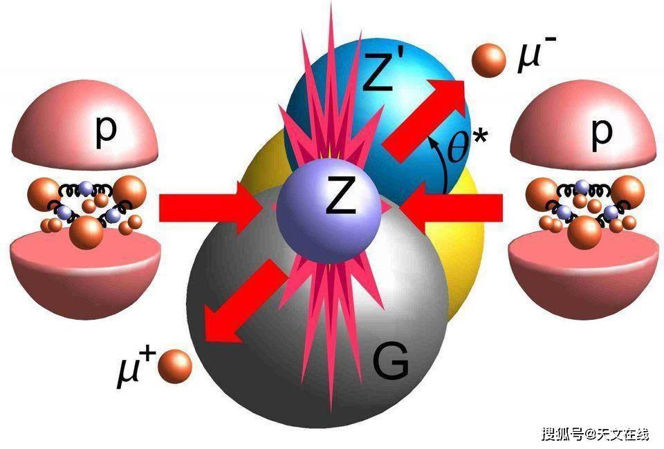 天体物理学家告诉你质子的质量从哪来?