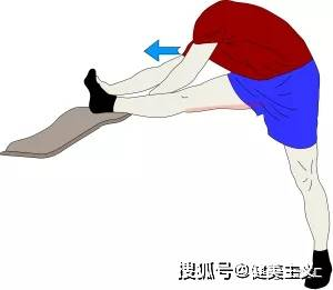 运动损伤重灾区,为什么受伤的总是它? 锻炼方法 第18张