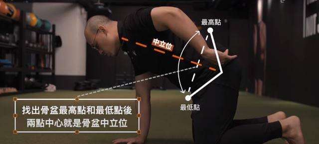 练背时感到腰酸,如何解决竖直肌代偿的问题?