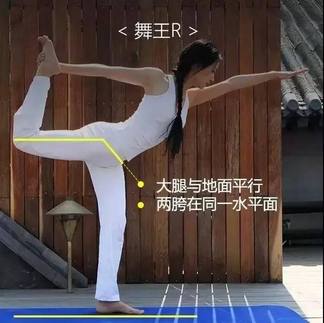 为什么练瑜伽那么久没效果?抓住要点,避免错误体式才能事半功倍_身体 知识百科 第13张