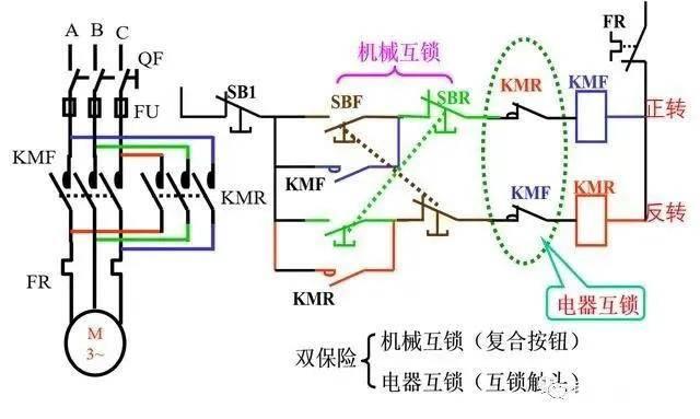 原理图VS接线图:掌握这四种控制方法,手把手教