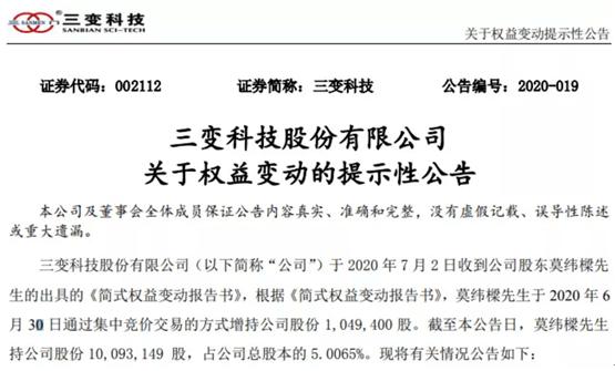 杭州神秘95后:23岁住大别墅,12天花几个亿举牌上市公司!