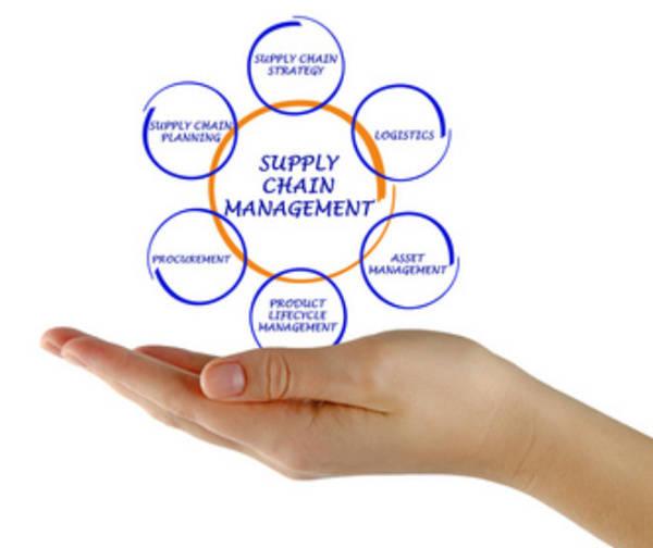 供应链生产管理有什么特点