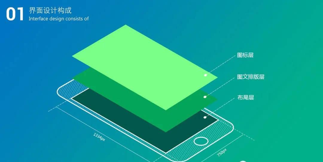 新手如何学习UI设计更靠谱