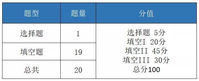 【首发】2020年深圳国际交流学院第二轮入学数学(A1+G1)试卷全解析