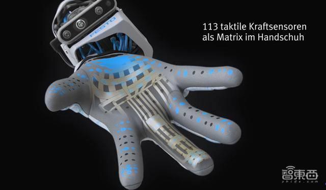 原创             神奇!超逼真仿生雨燕机器人,仅42克翼展68厘米,能自主导航飞行