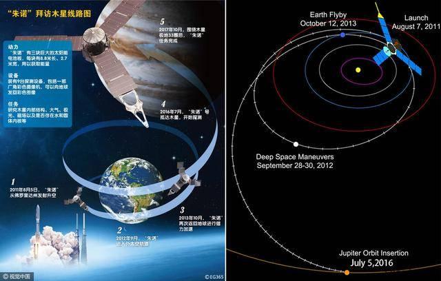 NASA公开承认:一颗星球可能有外星生命,2024年即前往探索!