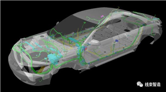 线束为什么是汽车的神经和血管?