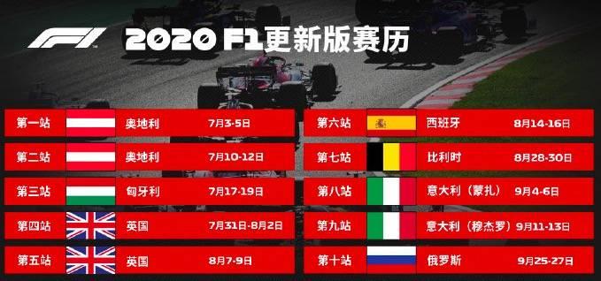 F1全员新冠检测呈阴性 新增两站大奖赛累计10站赛事