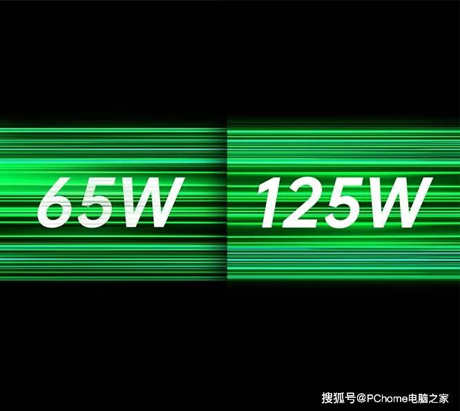 7月15日揭曉 OPPO 125W超級閃充創紀錄