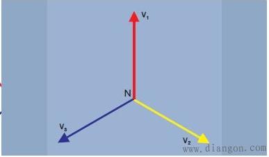 三相电压波形