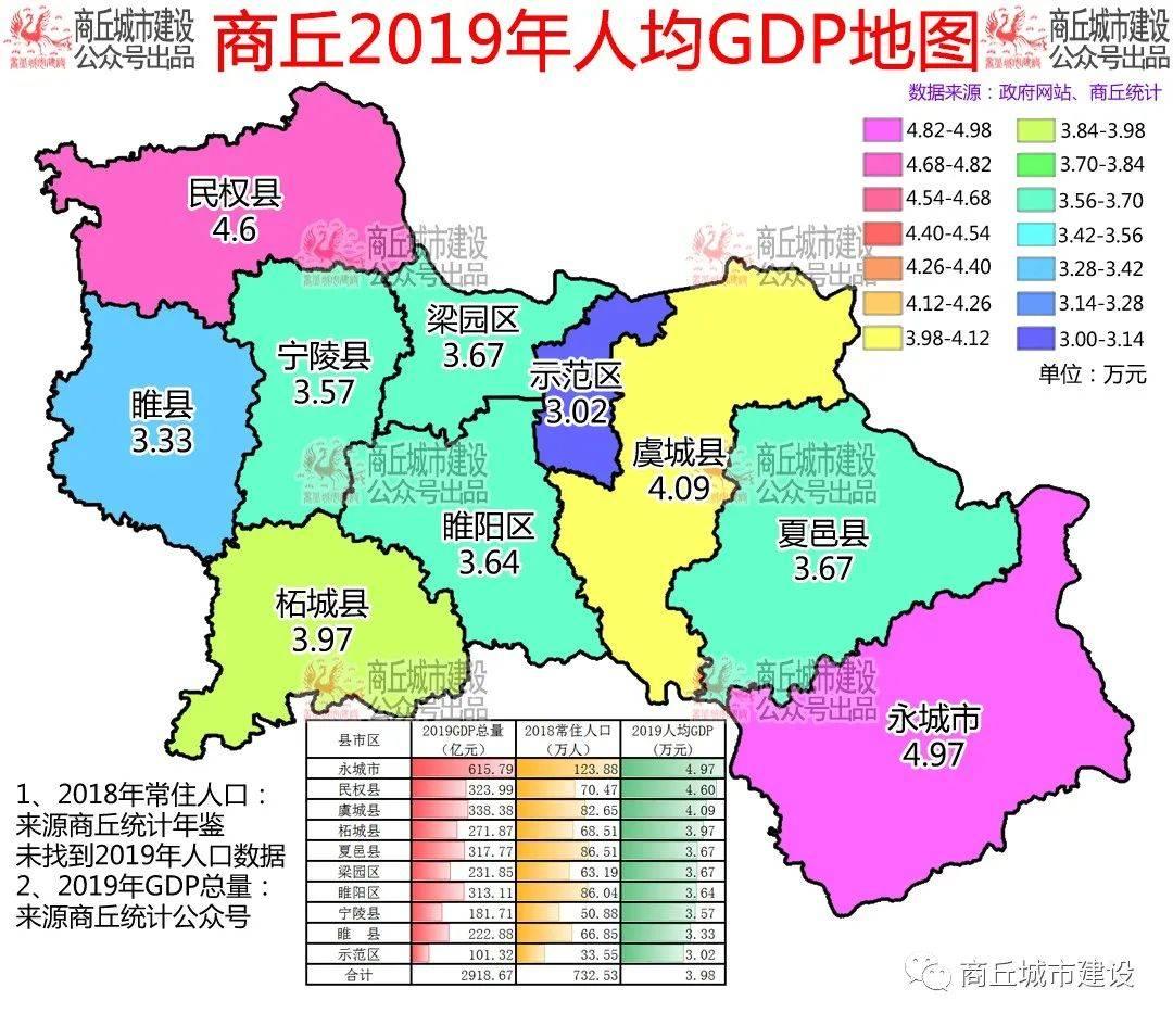 永城2021年gdp_2021年gdp世界排名