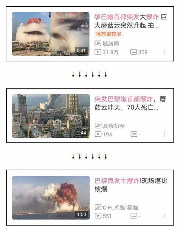 """脆弱的""""中东巴黎""""——从贝鲁特港区爆炸谈黎巴嫩国家安全_中欧新闻_欧洲中文网"""
