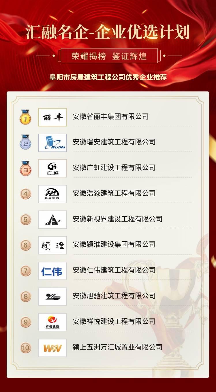 阜阳市衡宇修建工程公司优秀企业推荐