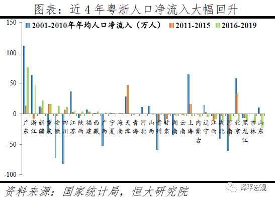 深圳19年人口流入与流出_深圳各区人口分布图