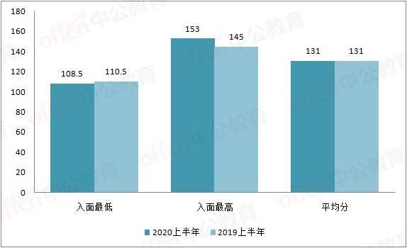 2020年四川省各地市人口_四川省各地市地图图片