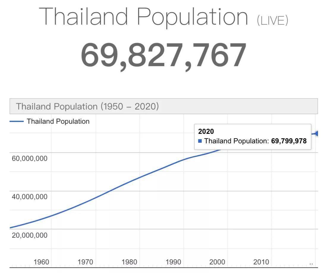东京人口密度和上海_中国人口密度实际已经接近日本人口密度