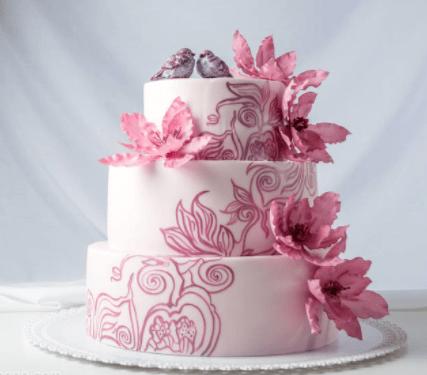 心理测试:你最想吃哪块三层蛋糕?测试