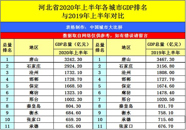 2020年徐州gdp排名_徐州2020年地铁规划图