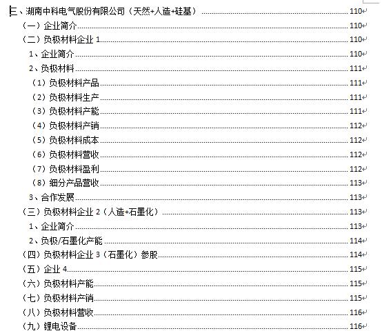 230多家锂电池负极材料企业:湖南中科电气股份有限公司(天然+人造+硅基)