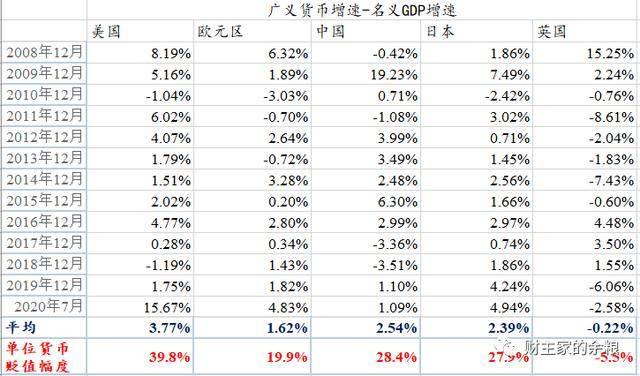 名义GDP如何计算_人民的名义