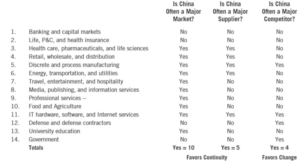 美国科技智库(ITIF)发布报告:《与中国竞争:战略框架》