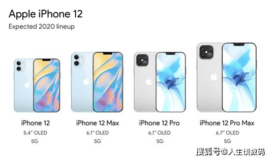 原创            iPhone12要4899元?6s用户哭了,11用户却笑了