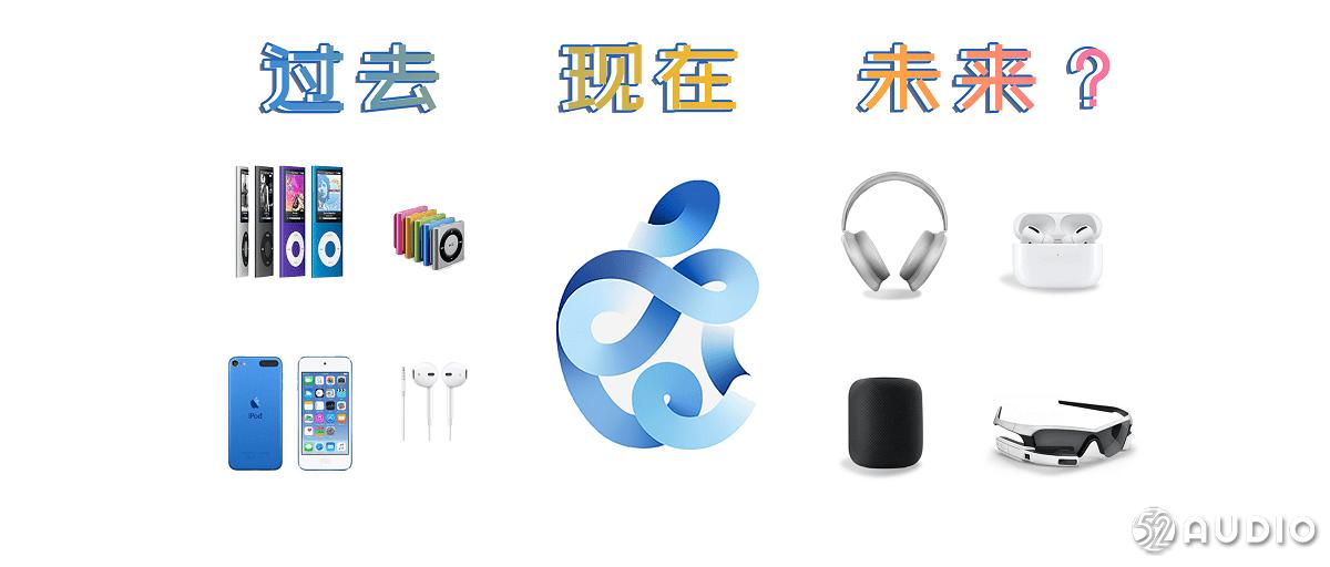 iPhone 12公布在即,从苹果产物的演变看未来10年音