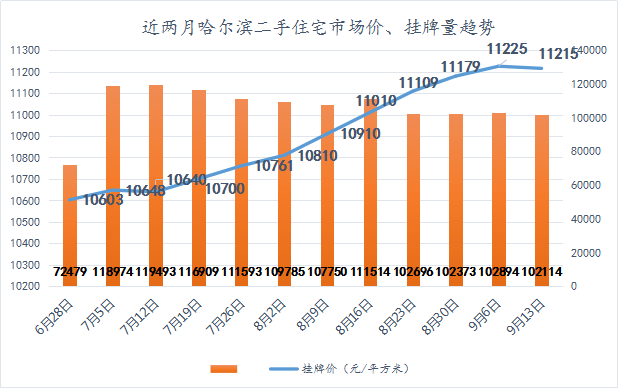 松北区2020gdp_哈尔滨最新疫情通报 疫情防控不力松北区12人被追责