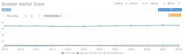 微软等不及了,Win10开始强制更新Edge浏览器