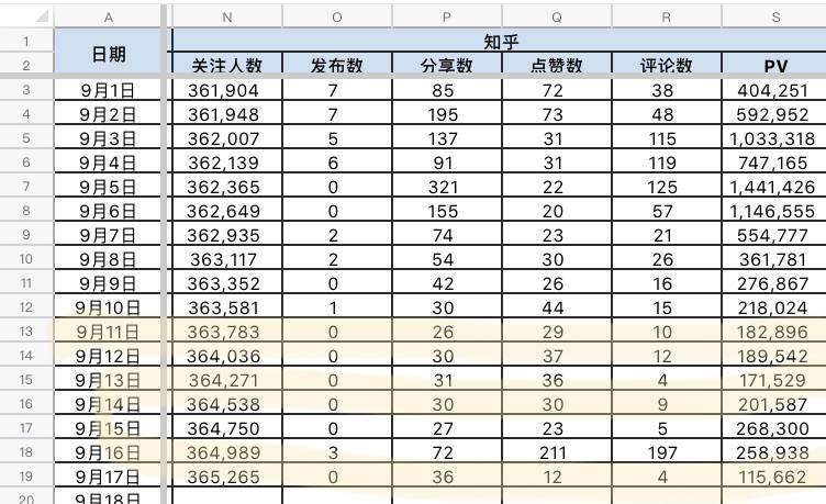 【沪杭长租公寓骗局调查:安居客、我爱我家等大平台是引流通道】