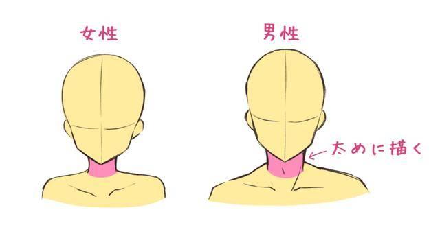 白家乐app下载| 种草莓部位 男生的脖子怎么画?(图1)
