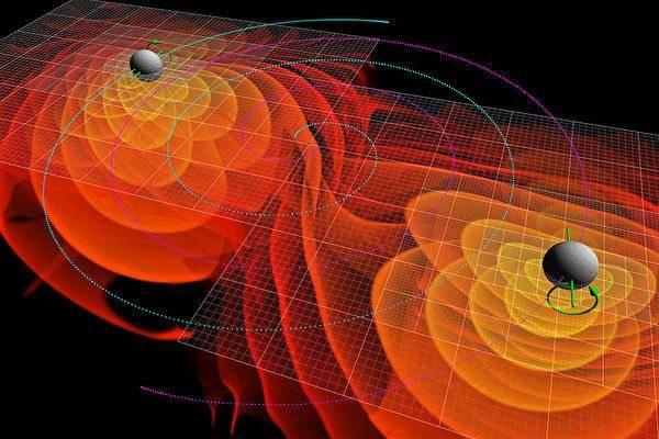 <strong>新发现:LIGO设备既可探测也能制造可变时</strong>