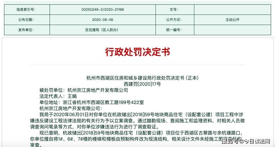 杭州京江房地产违反建设工程法被罚20万