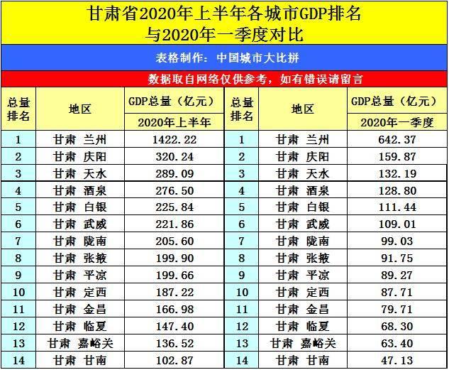 湖南县gdp排名2020_湖南2018gdp排名图片