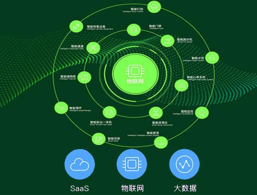 弈聪软件发布大数据集成及物联网服务战略方向并启用新战略品牌标识
