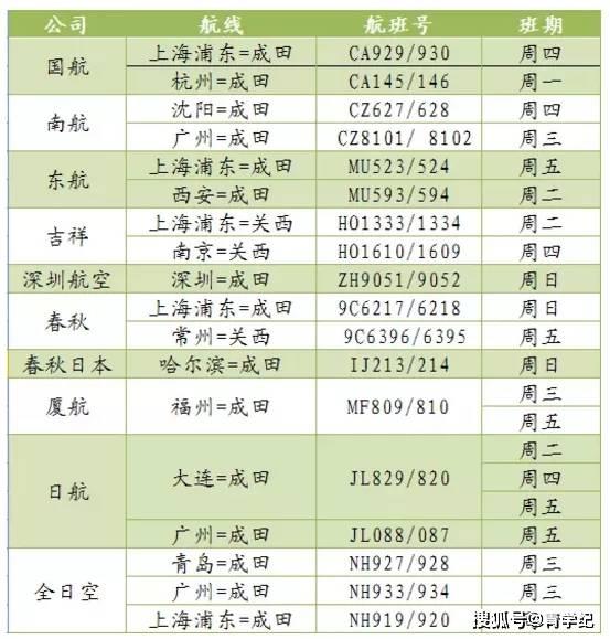 在中国可以在日本租房吗?不要错过这些