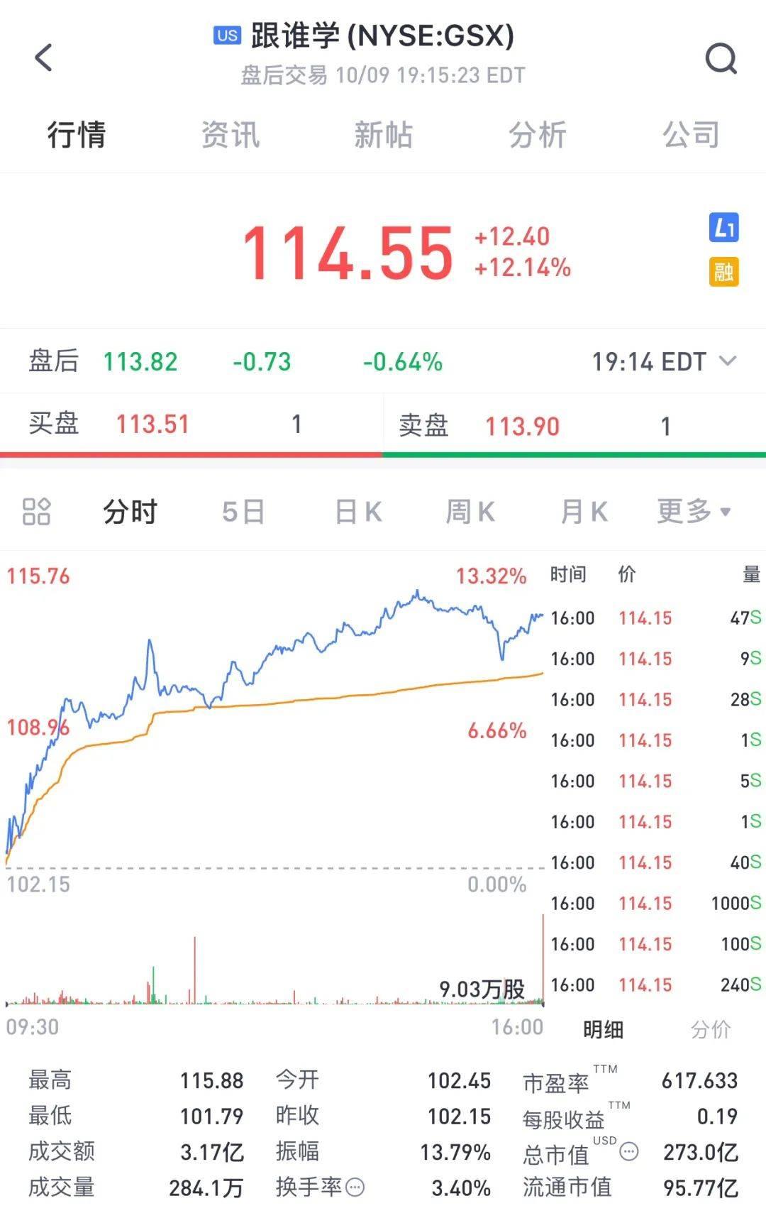 跟谁学发布重大战略升级,股价应声上涨超12% 网络快讯 第3张