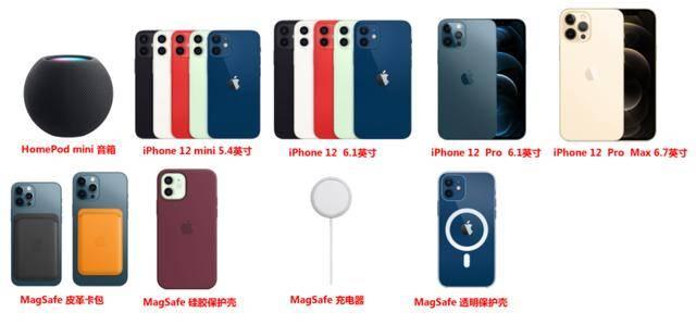 iPhone 12系列已经上线 10月16日开始预购